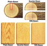 Sawn-Lumber.jpg